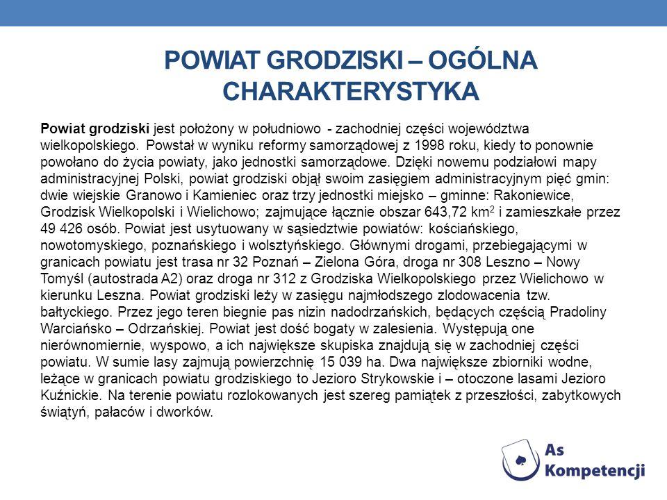 POWIAT GRODZISKI – OGÓLNA CHARAKTERYSTYKA Powiat grodziski jest położony w południowo - zachodniej części województwa wielkopolskiego. Powstał w wynik