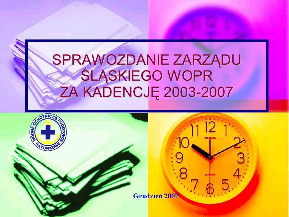 STATYSTYKA ZA KADENCJĘ 2003-2007 DLA ŚLĄSKIEGO WOPR SPRZĘT ZAKUPIONY Z DOTACJI ŚLĄSKIEGO URZĘDU MARSZAŁKOWSKIEGO 38119915749289142574300 Lp.NazwaIlość 2007 1 Radiotelefon bazowy (do sieci komunikacji radiowej w paśmie WOPR) 4 2 Radiotelefon przewoźny (do sieci komunikacji radiowej w paśmie WOPR) 3 3 Radiotelefon noszony (do sieci komunikacji radiowej w paśmie WOPR) 11 4 Zakup przyczep podłodziowych do łodzi ratunkowych motorowo- wiosłowych 2 5 Specjalistyczny sprzęt alpinistyczny do ratownictwa na wodach szybkopłynących: - karabinek z dodatkowym hamowaniem Petlz - uprząż specjalna Trójkąt ewakuacyjny - bloczek nakładany - bloczek o nakładkach nieruchomych - bloczek ratowniczy - nóż nurkowy do ratownictwa 2115717 6 Zakup sprzętu medycznego - nosze ortopedyczne kompletne 2 7 Zakup sprzętu medycznego - zestaw ratownictwa medycznego WOPR (apteczki R0) 7 8 Łódź ratownicza 6 9 Silnik do łodzi motorowej 1