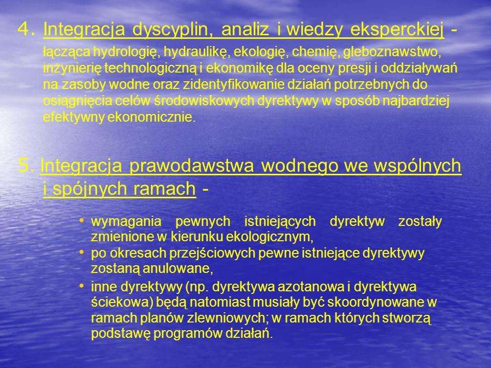 4. Integracja dyscyplin, analiz i wiedzy eksperckiej - łącząca hydrologię, hydraulikę, ekologię, chemię, gleboznawstwo, inżynierię technologiczną i ek
