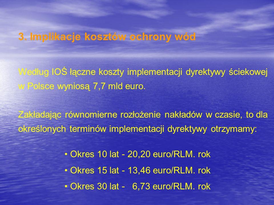 3. Implikacje kosztów ochrony wód Według IOŚ łączne koszty implementacji dyrektywy ściekowej w Polsce wyniosą 7,7 mld euro. Zakładając równomierne roz