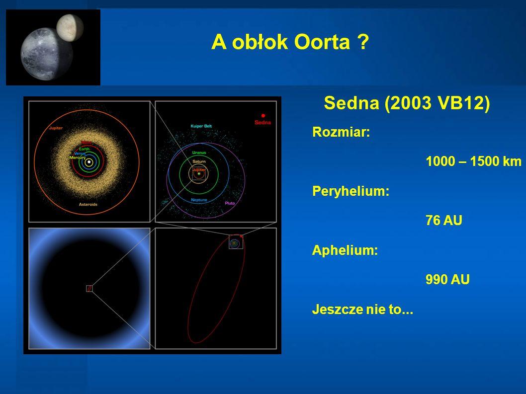 A obłok Oorta ? Rozmiar: 1000 – 1500 km Peryhelium: 76 AU Aphelium: 990 AU Jeszcze nie to... Sedna (2003 VB12)