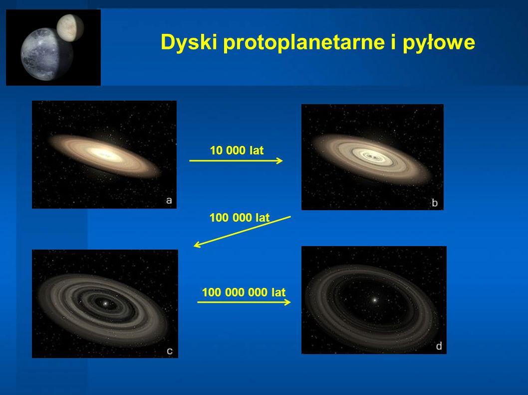 Dyski protoplanetarne i pyłowe 10 000 lat 100 000 lat 100 000 000 lat