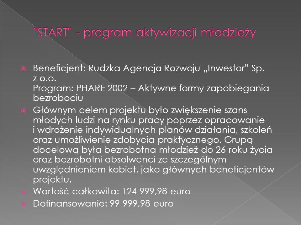 Beneficjent: Rudzka Agencja Rozwoju Inwestor Sp. z o.o. Program: PHARE 2002 – Aktywne formy zapobiegania bezrobociu Głównym celem projektu było zwięks