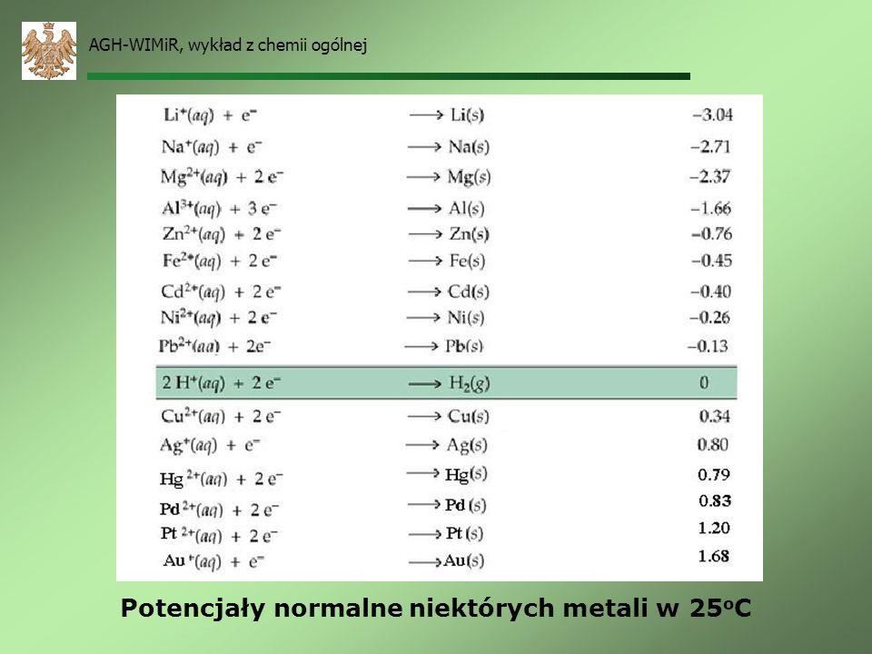 AGH-WIMiR, wykład z chemii ogólnej Szereg napięciowy Potencjał normalny elektrody metalowej Potencjał normalny elektrody metalowej – potencjał metalu