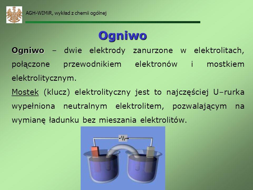 AGH-WIMiR, wykład z chemii ogólnej Potencjały normalne niektórych metali w 25 o C