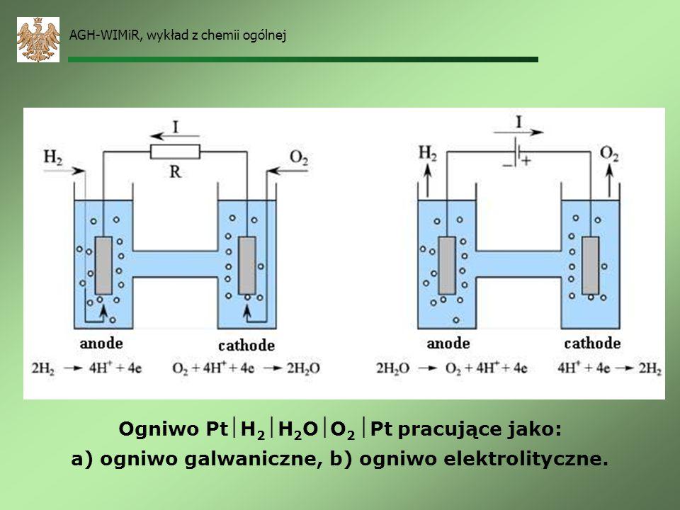 AGH-WIMiR, wykład z chemii ogólnej Ogniwa ogniwa galwaniczneelektrolityczne spontaniczna reakcja redoks w ogniwie powo- duje przepływ prądu w obwodzie