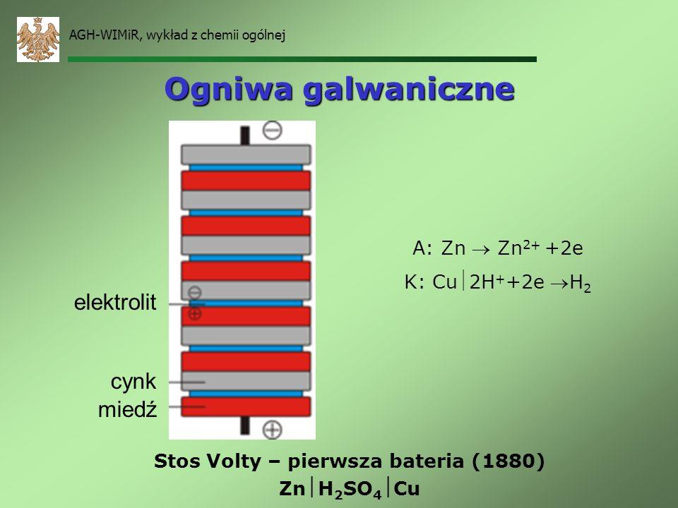 AGH-WIMiR, wykład z chemii ogólnej Ogniwo PtH 2H 2 OO 2Pt pracujące jako: a) ogniwo galwaniczne, b) ogniwo elektrolityczne.