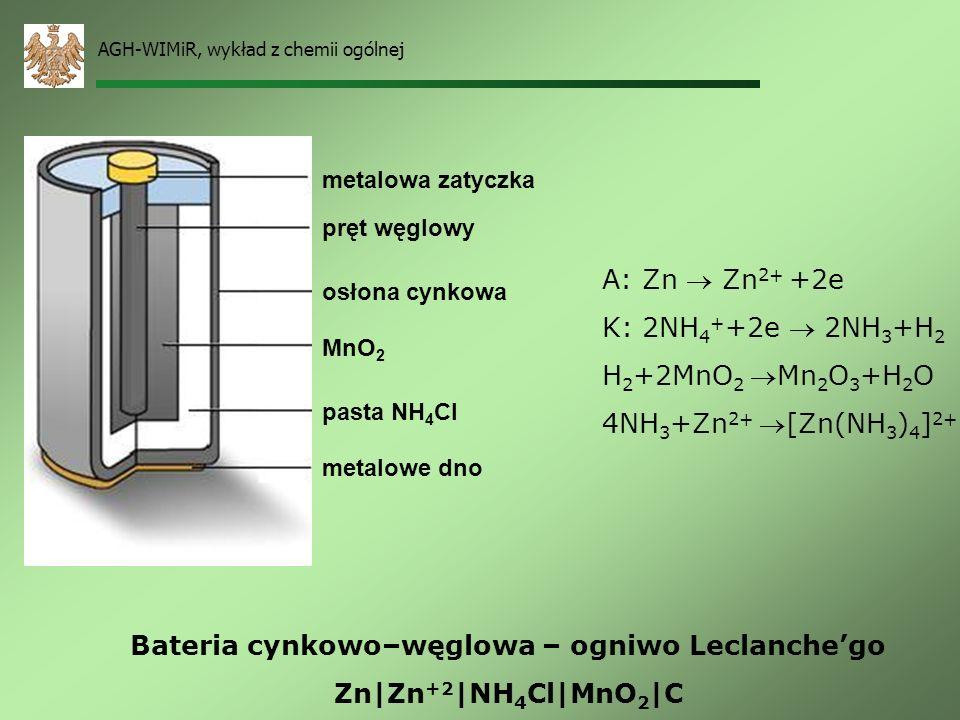 AGH-WIMiR, wykład z chemii ogólnej Akumulatory niklowo–kadmowe Cd|Cd(OH) 2 |KOH, H 2 O|NiOOH|Ni Ładowanie: A:2Ni(OH) 2 +2OH - 2NiOOH+2H 2 O+2e K: Cd(O
