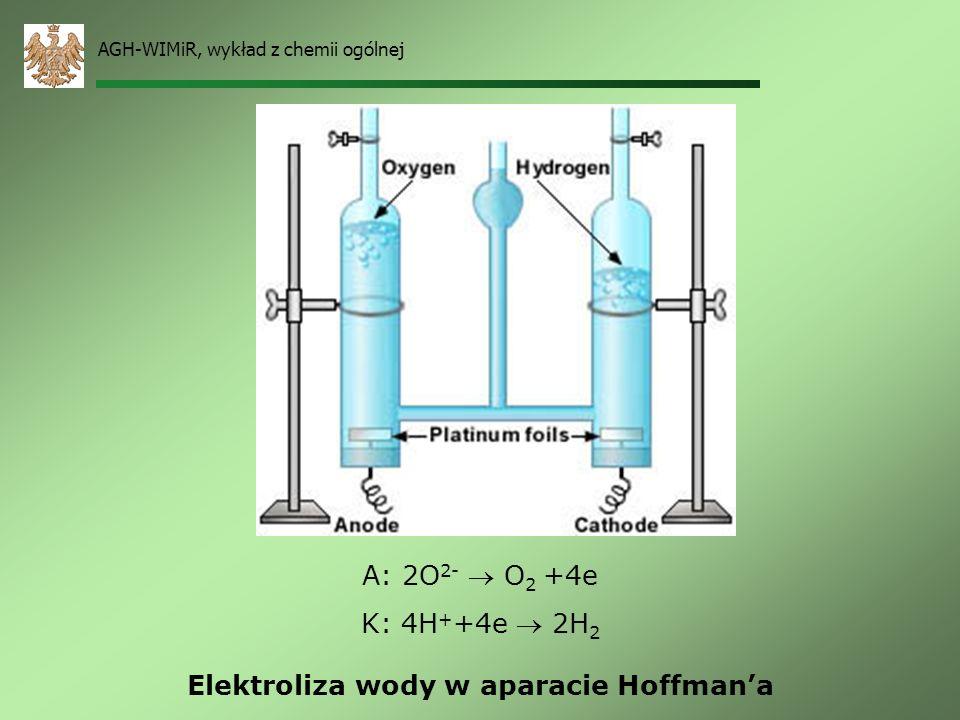 AGH-WIMiR, wykład z chemii ogólnej Elektroliza Elektroliza Elektroliza – proces podczas którego prąd elektryczny z zewnętrznego źródła zasilania powod