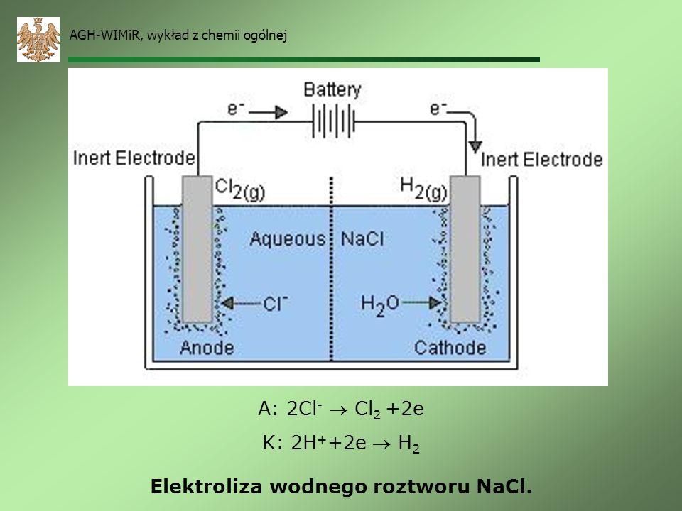 AGH-WIMiR, wykład z chemii ogólnej Elektroliza wody w aparacie Hoffmana A: 2O 2- O 2 +4e K: 4H + +4e 2H 2