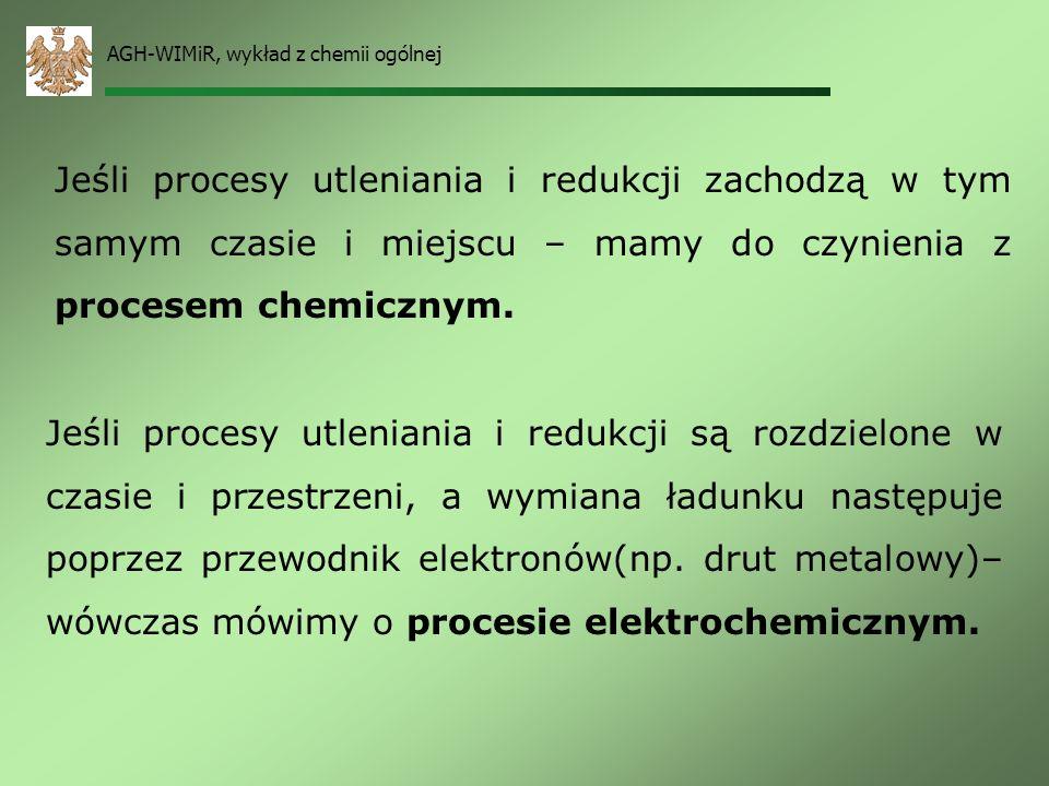 AGH-WIMiR, wykład z chemii ogólnej ELEKTROCHEMIA Każda reakcja redoks jest związana z przeniesieniem elektronu– elektrony przechodzą od formy zredukow