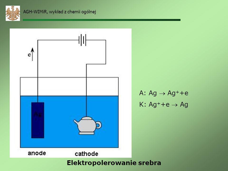 AGH-WIMiR, wykład z chemii ogólnej Elektrolityczne otrzymywanie aluminium A: 6O 2- 3O 2 +12e C+O 2 CO 2 K: 4Al 3+ +12e 4Al