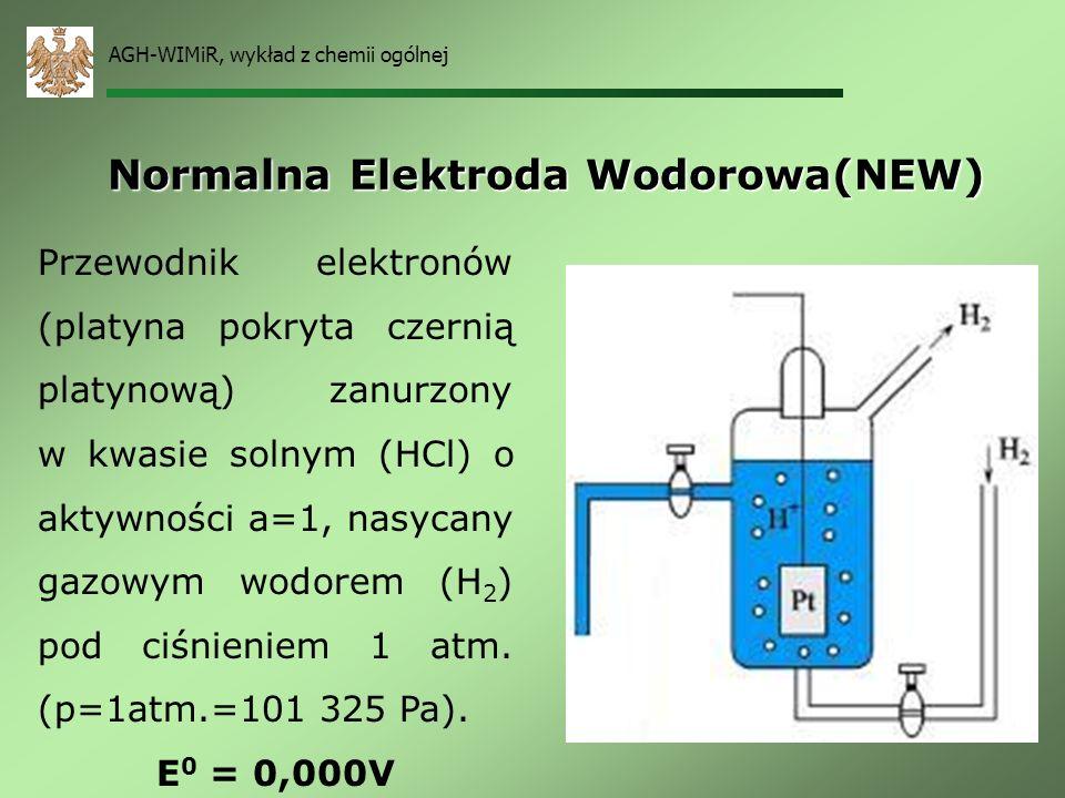 AGH-WIMiR, wykład z chemii ogólnej Pierwiastek w równowadze ze swoimi jonami. Elektrody te dzielimy na gazowe i metaliczne. Elektrody gazowe Me X X n-