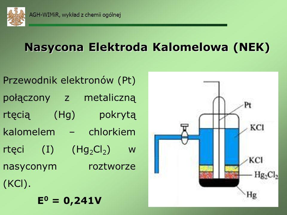 AGH-WIMiR, wykład z chemii ogólnej Normalna Elektroda Wodorowa(NEW) Przewodnik elektronów (platyna pokryta czernią platynową) zanurzony w kwasie solny
