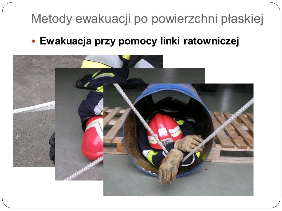 Metody ewakuacji po powierzchni płaskiej Ewakuacja przy pomocy linki ratowniczej