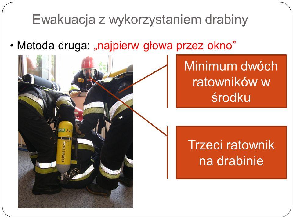 Ewakuacja z wykorzystaniem drabiny Metoda druga: najpierw głowa przez okno Minimum dwóch ratowników w środku Trzeci ratownik na drabinie