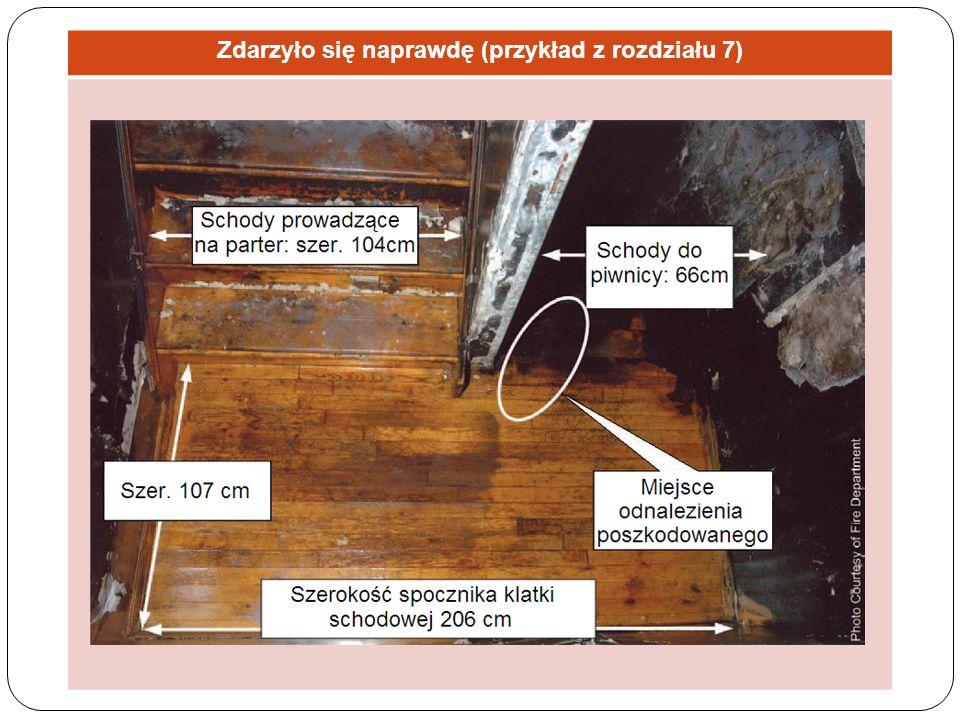 Ewakuacja z wykorzystaniem drabiny Drabina powinna zostać sprawiona pod większym kątem do podłoża niż ma to miejsce w innych przypadkach Drabina musi być wtedy zabezpieczana przez ratowników przed osunięciem