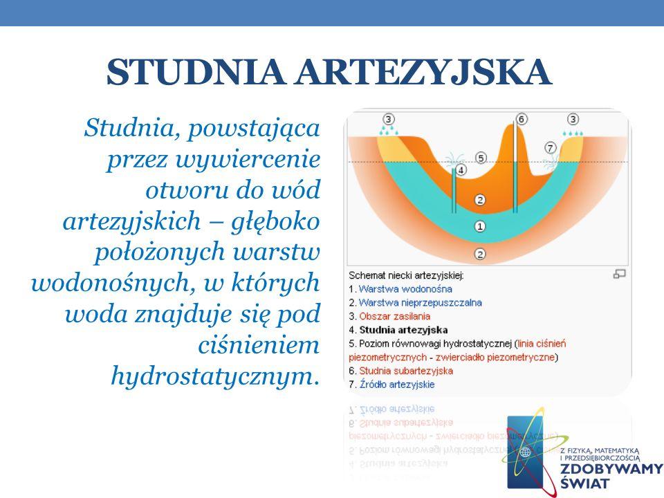 STUDNIA ARTEZYJSKA Studnia, powstająca przez wywiercenie otworu do wód artezyjskich – głęboko położonych warstw wodonośnych, w których woda znajduje się pod ciśnieniem hydrostatycznym.