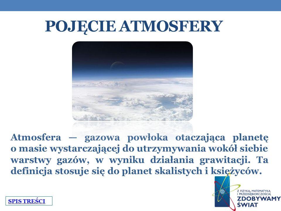 POJĘCIE ATMOSFERY Atmosfera gazowa powłoka otaczająca planetę o masie wystarczającej do utrzymywania wokół siebie warstwy gazów, w wyniku działania grawitacji.
