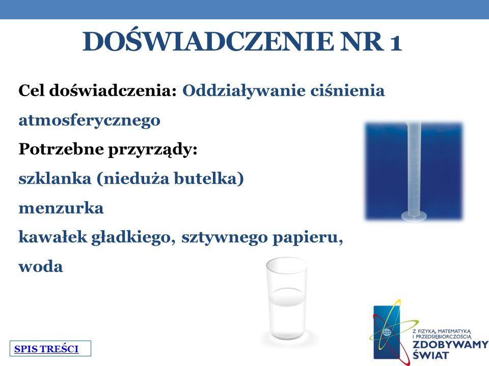 DOŚWIADCZENIE NR 1 Cel doświadczenia: Oddziaływanie ciśnienia atmosferycznego Potrzebne przyrządy: szklanka (nieduża butelka) menzurka kawałek gładkiego, sztywnego papieru, woda SPIS TREŚCI