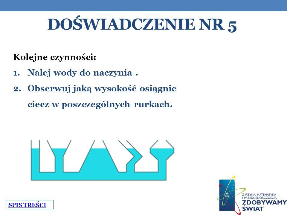 DOŚWIADCZENIE NR 5 Kolejne czynności: 1.Nalej wody do naczynia.