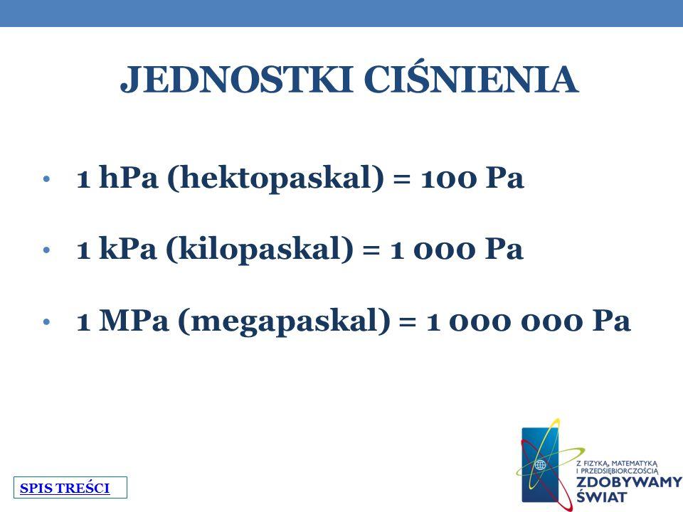 JEDNOSTKI CIŚNIENIA 1 hPa (hektopaskal) = 100 Pa 1 kPa (kilopaskal) = 1 000 Pa 1 MPa (megapaskal) = 1 000 000 Pa SPIS TREŚCI