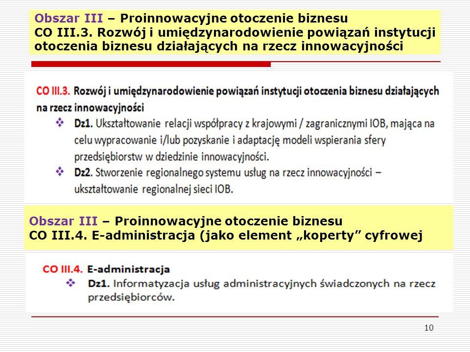 Obszar III – Proinnowacyjne otoczenie biznesu CO III.3.