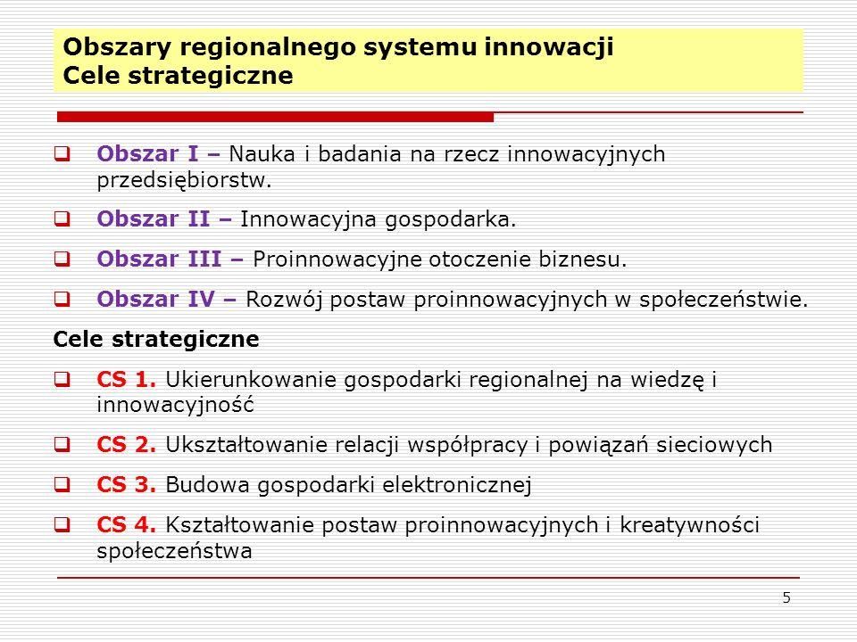 Obszary regionalnego systemu innowacji Cele strategiczne 5 Obszar I – Nauka i badania na rzecz innowacyjnych przedsiębiorstw.