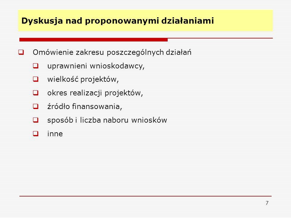 Dyskusja nad proponowanymi działaniami 7 Omówienie zakresu poszczególnych działań uprawnieni wnioskodawcy, wielkość projektów, okres realizacji projektów, źródło finansowania, sposób i liczba naboru wniosków inne