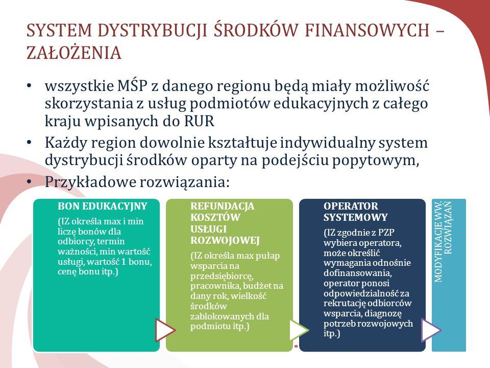 SYSTEM DYSTRYBUCJI ŚRODKÓW FINANSOWYCH – ZAŁOŻENIA wszystkie MŚP z danego regionu będą miały możliwość skorzystania z usług podmiotów edukacyjnych z całego kraju wpisanych do RUR Każdy region dowolnie kształtuje indywidualny system dystrybucji środków oparty na podejściu popytowym, Przykładowe rozwiązania: BON EDUKACYJNY (IZ określa max i min liczę bonów dla odbiorcy, termin ważności, min wartość usługi, wartość 1 bonu, cenę bonu itp.) REFUNDACJA KOSZTÓW USŁUGI ROZWOJOWEJ (IZ określa max pułap wsparcia na przedsiębiorcę, pracownika, budżet na dany rok, wielkość środków zablokowanych dla podmiotu itp.) OPERATOR SYSTEMOWY (IZ zgodnie z PZP wybiera operatora, może określić wymagania odnośnie dofinansowania, operator ponosi odpowiedzialność za rekrutację odbiorców wsparcia, diagnozę potrzeb rozwojowych itp.) MODYFIKACJE WW.