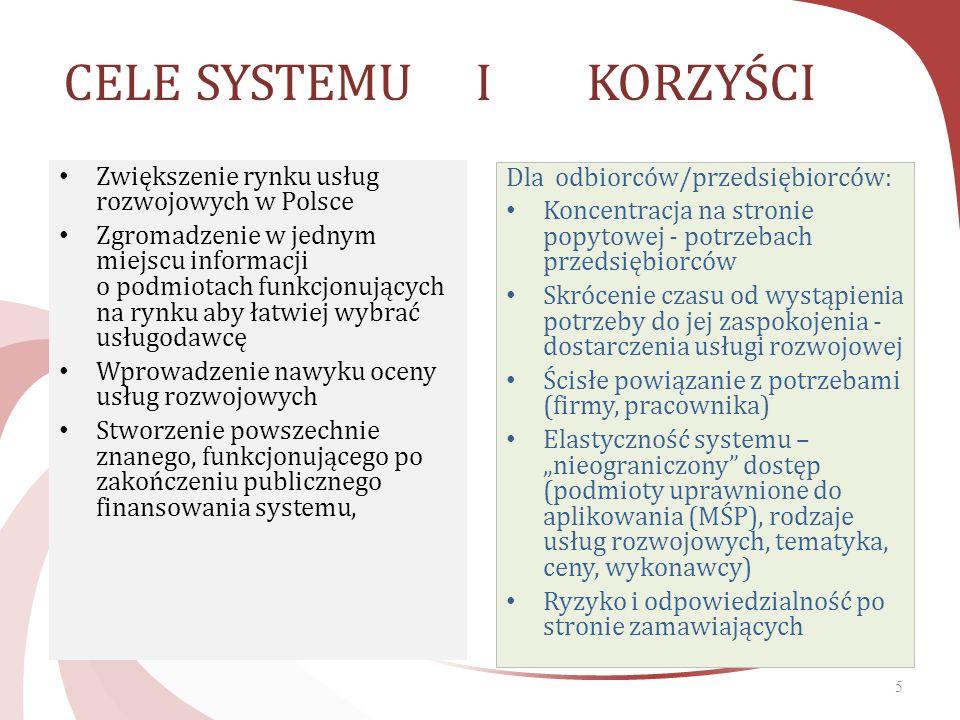 CELE SYSTEMU I KORZYŚCI Zwiększenie rynku usług rozwojowych w Polsce Zgromadzenie w jednym miejscu informacji o podmiotach funkcjonujących na rynku aby łatwiej wybrać usługodawcę Wprowadzenie nawyku oceny usług rozwojowych Stworzenie powszechnie znanego, funkcjonującego po zakończeniu publicznego finansowania systemu, Dla odbiorców/przedsiębiorców: Koncentracja na stronie popytowej - potrzebach przedsiębiorców Skrócenie czasu od wystąpienia potrzeby do jej zaspokojenia - dostarczenia usługi rozwojowej Ścisłe powiązanie z potrzebami (firmy, pracownika) Elastyczność systemu – nieograniczony dostęp (podmioty uprawnione do aplikowania (MŚP), rodzaje usług rozwojowych, tematyka, ceny, wykonawcy) Ryzyko i odpowiedzialność po stronie zamawiających 5