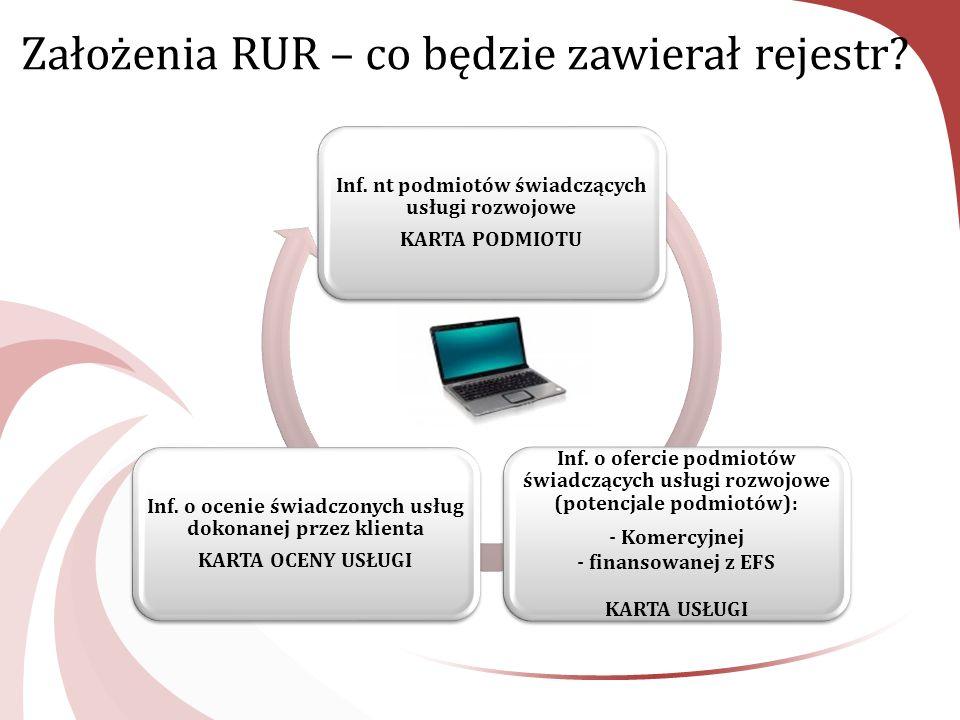 Założenia RUR – co będzie zawierał rejestr.Inf.