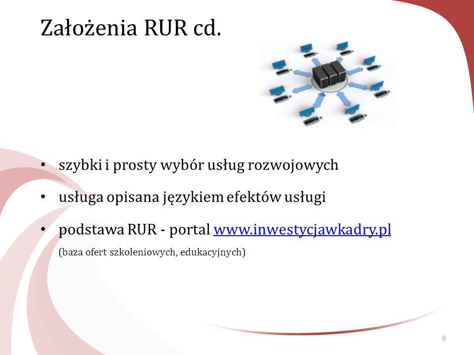 9 Założenia RUR cd.