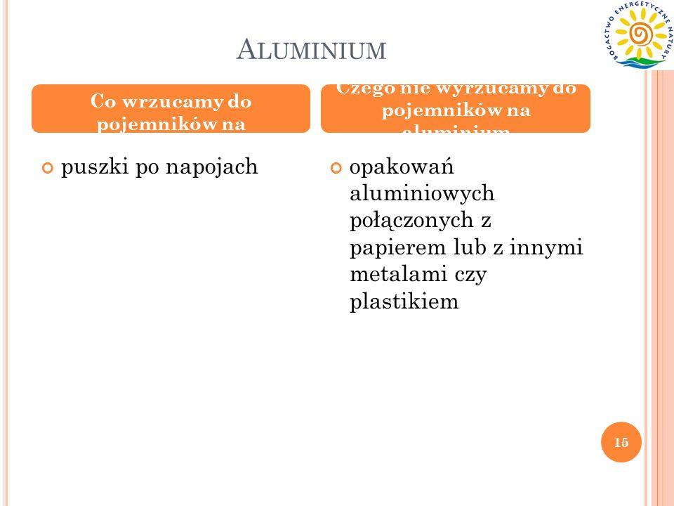 A LUMINIUM puszki po napojach opakowań aluminiowych połączonych z papierem lub z innymi metalami czy plastikiem Co wrzucamy do pojemników na aluminium