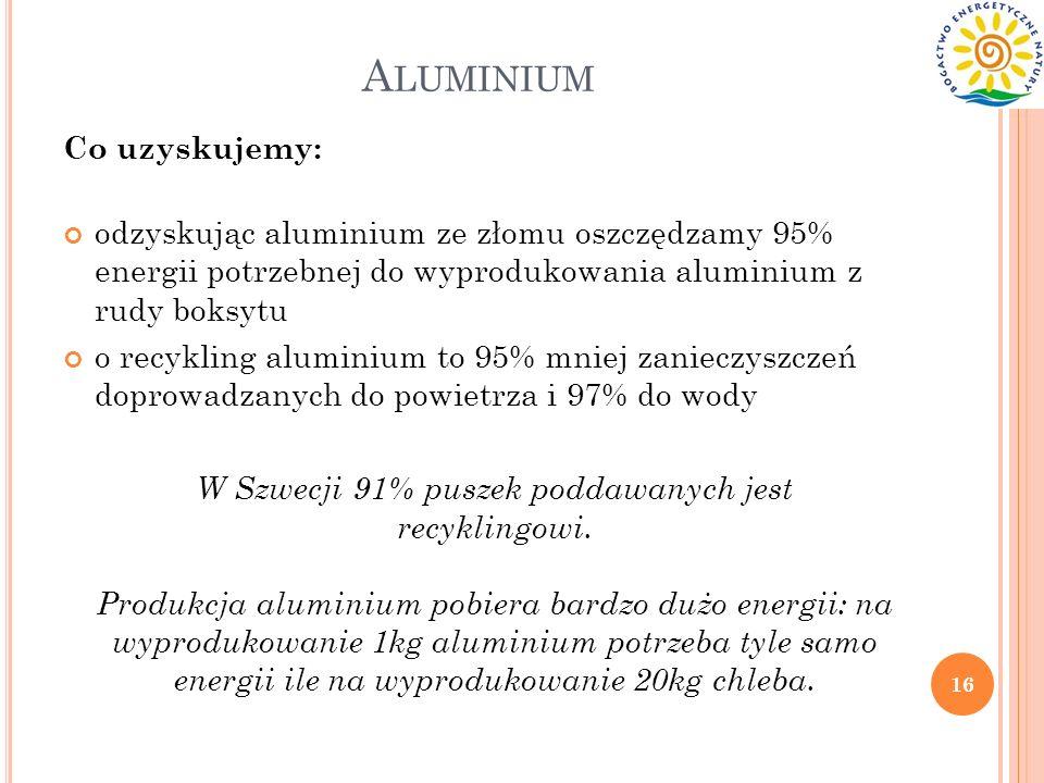 A LUMINIUM Co uzyskujemy: odzyskując aluminium ze złomu oszczędzamy 95% energii potrzebnej do wyprodukowania aluminium z rudy boksytu o recykling alum