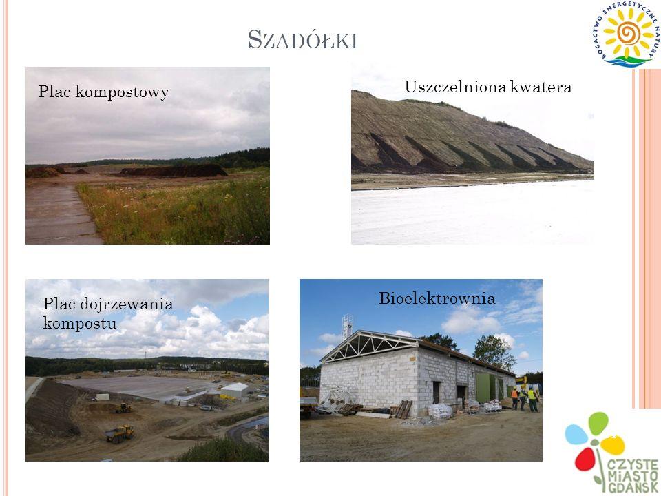 S ZADÓŁKI Plac kompostowy Uszczelniona kwatera Plac dojrzewania kompostu Bioelektrownia 24