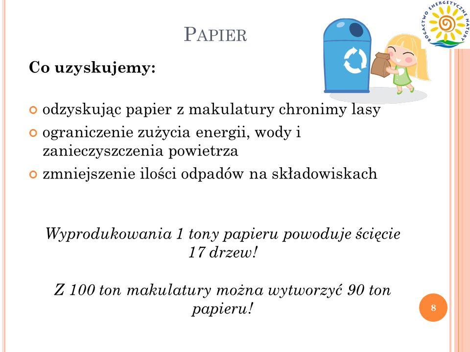 P APIER Co uzyskujemy: odzyskując papier z makulatury chronimy lasy ograniczenie zużycia energii, wody i zanieczyszczenia powietrza zmniejszenie ilośc