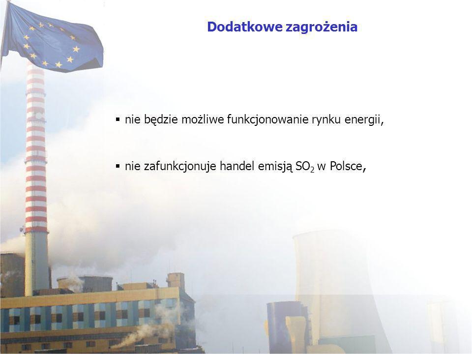 nie będzie możliwe funkcjonowanie rynku energii, nie zafunkcjonuje handel emisją SO 2 w Polsce, Dodatkowe zagrożenia