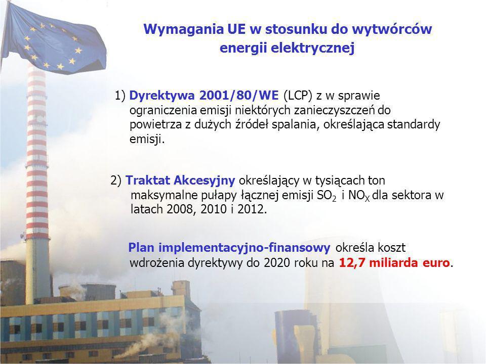 Wymagania UE w stosunku do wytwórców energii elektrycznej 1) Dyrektywa 2001/80/WE (LCP) z w sprawie ograniczenia emisji niektórych zanieczyszczeń do powietrza z dużych źródeł spalania, określająca standardy emisji.