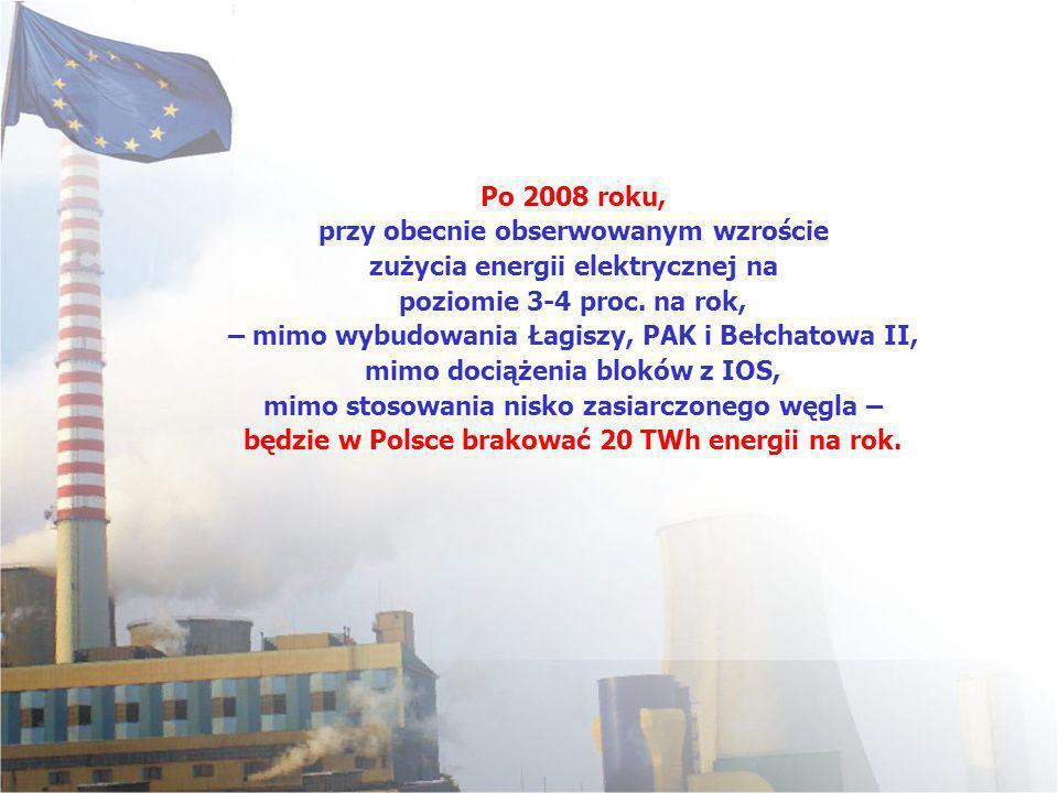 Po 2008 roku, przy obecnie obserwowanym wzroście zużycia energii elektrycznej na poziomie 3-4 proc.