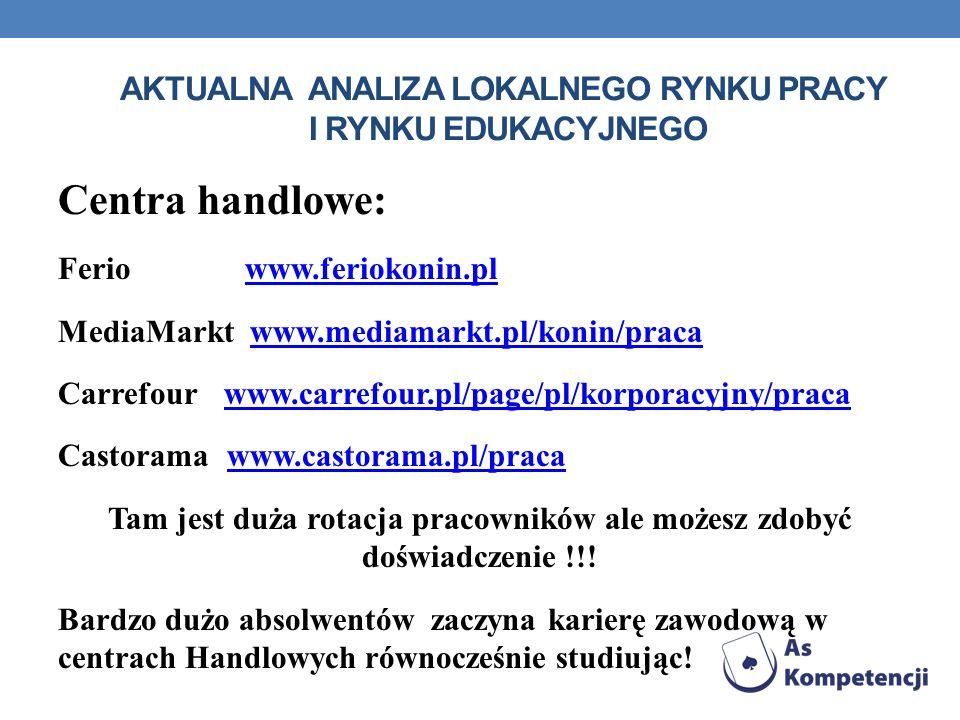 AKTUALNA ANALIZA LOKALNEGO RYNKU PRACY I RYNKU EDUKACYJNEGO Centra handlowe: Ferio www.feriokonin.pl www.feriokonin.pl MediaMarkt www.mediamarkt.pl/ko