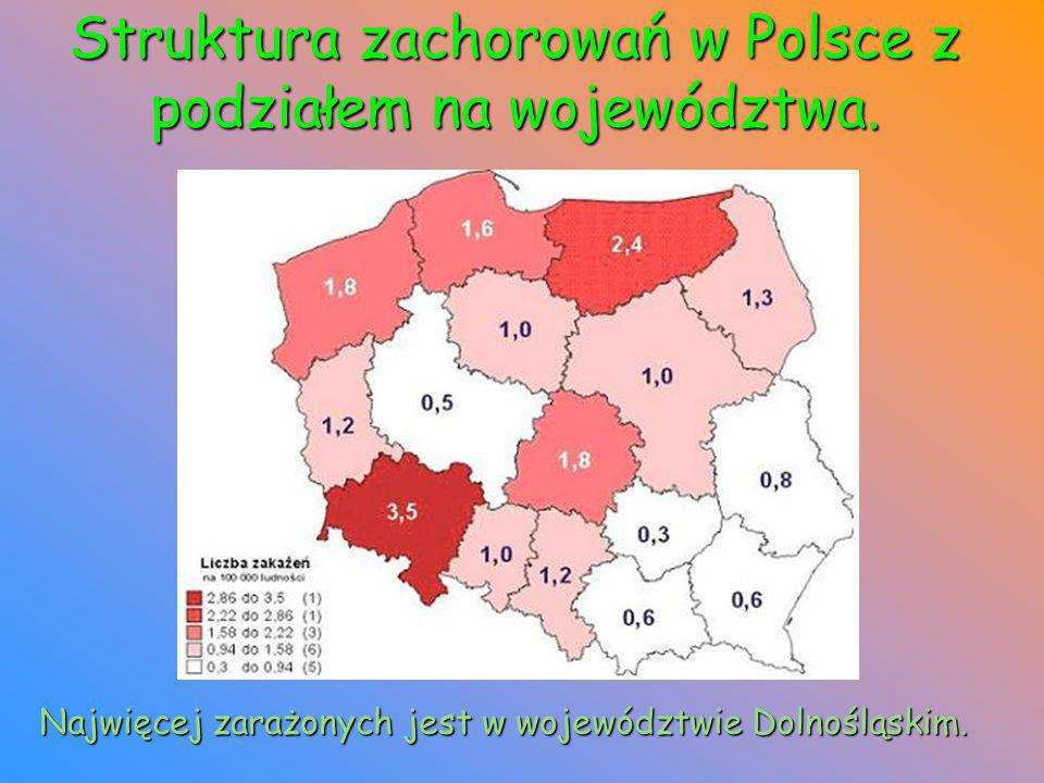 Struktura zachorowań w Polsce z podziałem na województwa. Najwięcej zarażonych jest w województwie Dolnośląskim.