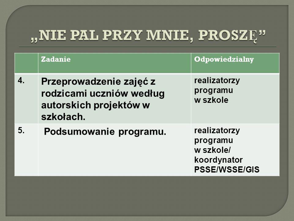 ZadanieOdpowiedzialny 4. Przeprowadzenie zajęć z rodzicami uczniów według autorskich projektów w szkołach. realizatorzy programu w szkole 5. Podsumowa