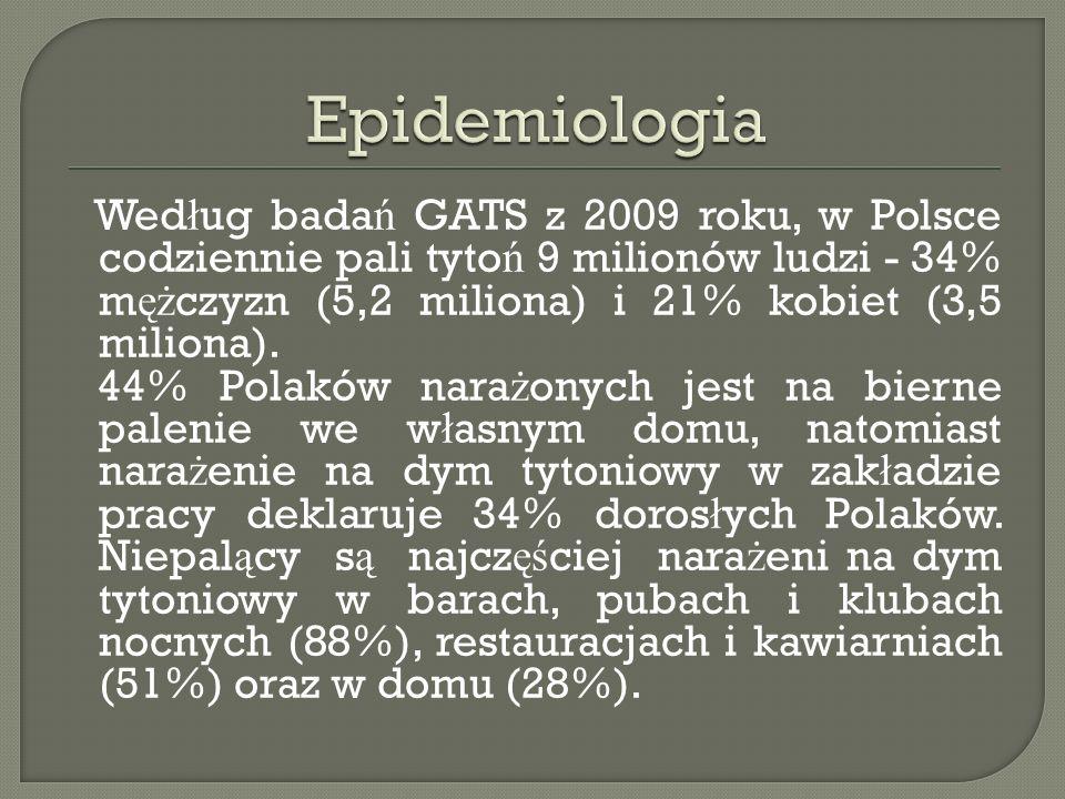 Wed ł ug bada ń GATS z 2009 roku, w Polsce codziennie pali tyto ń 9 milionów ludzi - 34% m ęż czyzn (5,2 miliona) i 21% kobiet (3,5 miliona). 44% Pola
