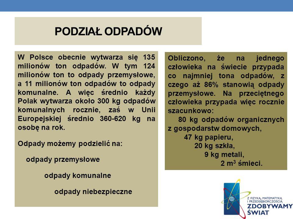 PODZIAŁ ODPADÓW W Polsce obecnie wytwarza się 135 milionów ton odpadów. W tym 124 milionów ton to odpady przemysłowe, a 11 milionów ton odpadów to odp