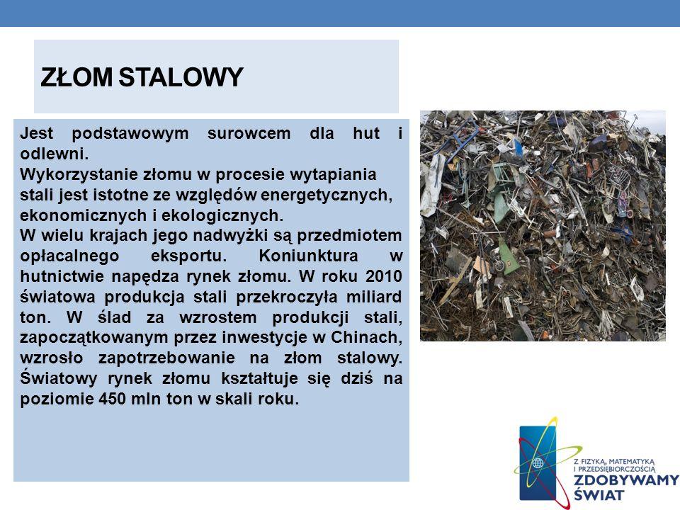 ZŁOM STALOWY Jest podstawowym surowcem dla hut i odlewni. Wykorzystanie złomu w procesie wytapiania stali jest istotne ze względów energetycznych, eko