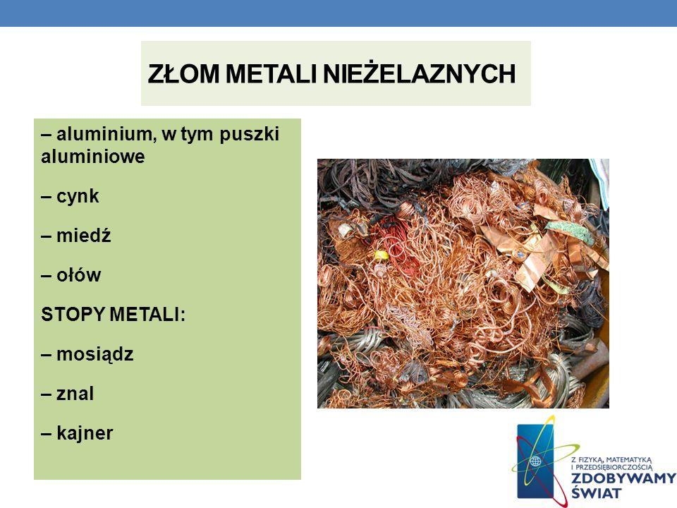 ZŁOM METALI NIEŻELAZNYCH – aluminium, w tym puszki aluminiowe – cynk – miedź – ołów STOPY METALI: – mosiądz – znal – kajner