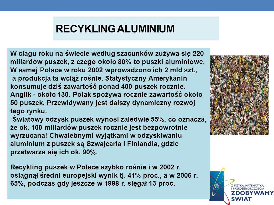 RECYKLING ALUMINIUM W ciągu roku na świecie według szacunków zużywa się 220 miliardów puszek, z czego około 80% to puszki aluminiowe. W samej Polsce w