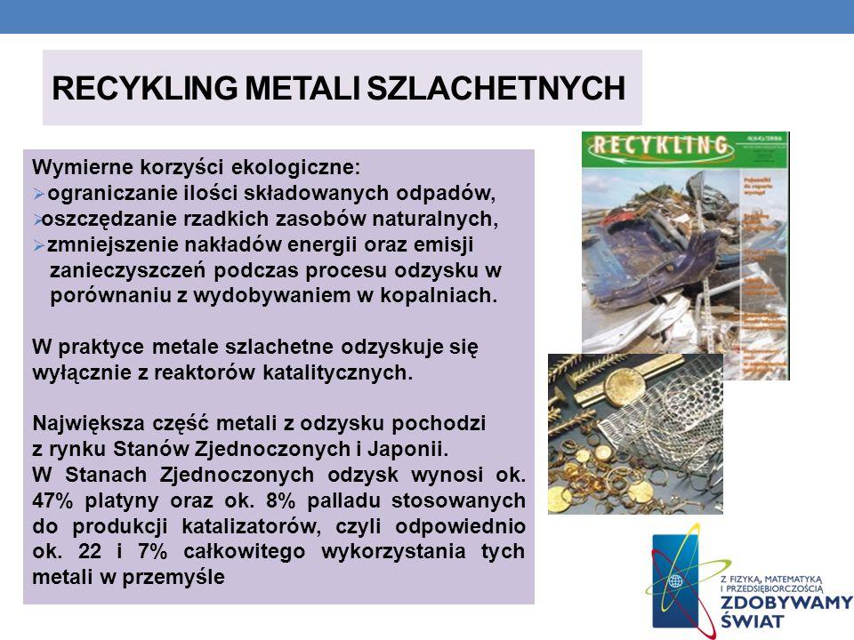 RECYKLING METALI SZLACHETNYCH Wymierne korzyści ekologiczne: ograniczanie ilości składowanych odpadów, oszczędzanie rzadkich zasobów naturalnych, zmni