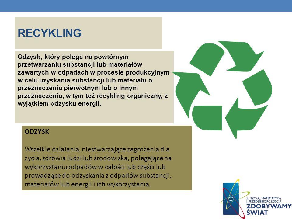 RECYKLING Odzysk, który polega na powtórnym przetwarzaniu substancji lub materiałów zawartych w odpadach w procesie produkcyjnym w celu uzyskania subs